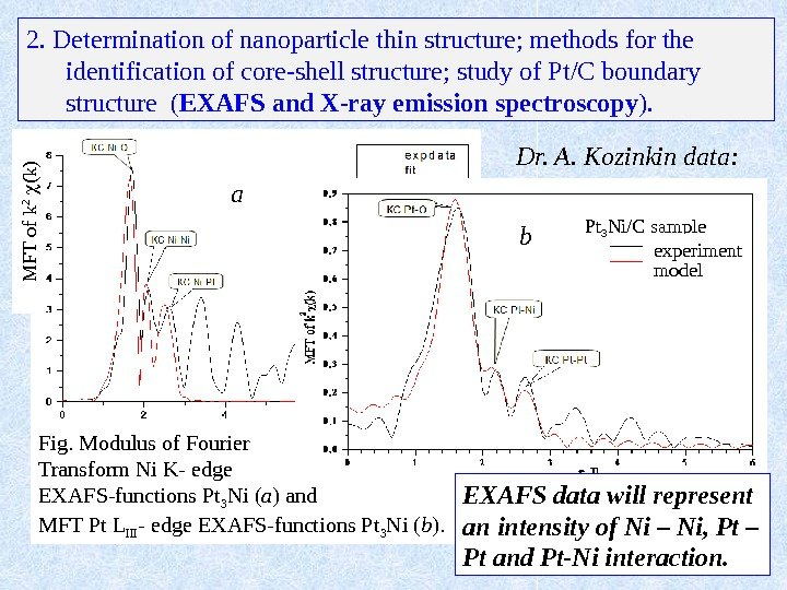 2. Determination of nanoparticle thin structure; methods for the identification of core-shell structure; study of Pt/C
